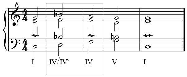 IV ov IV