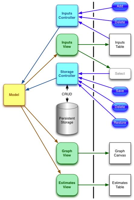 Sightmarks-MVC